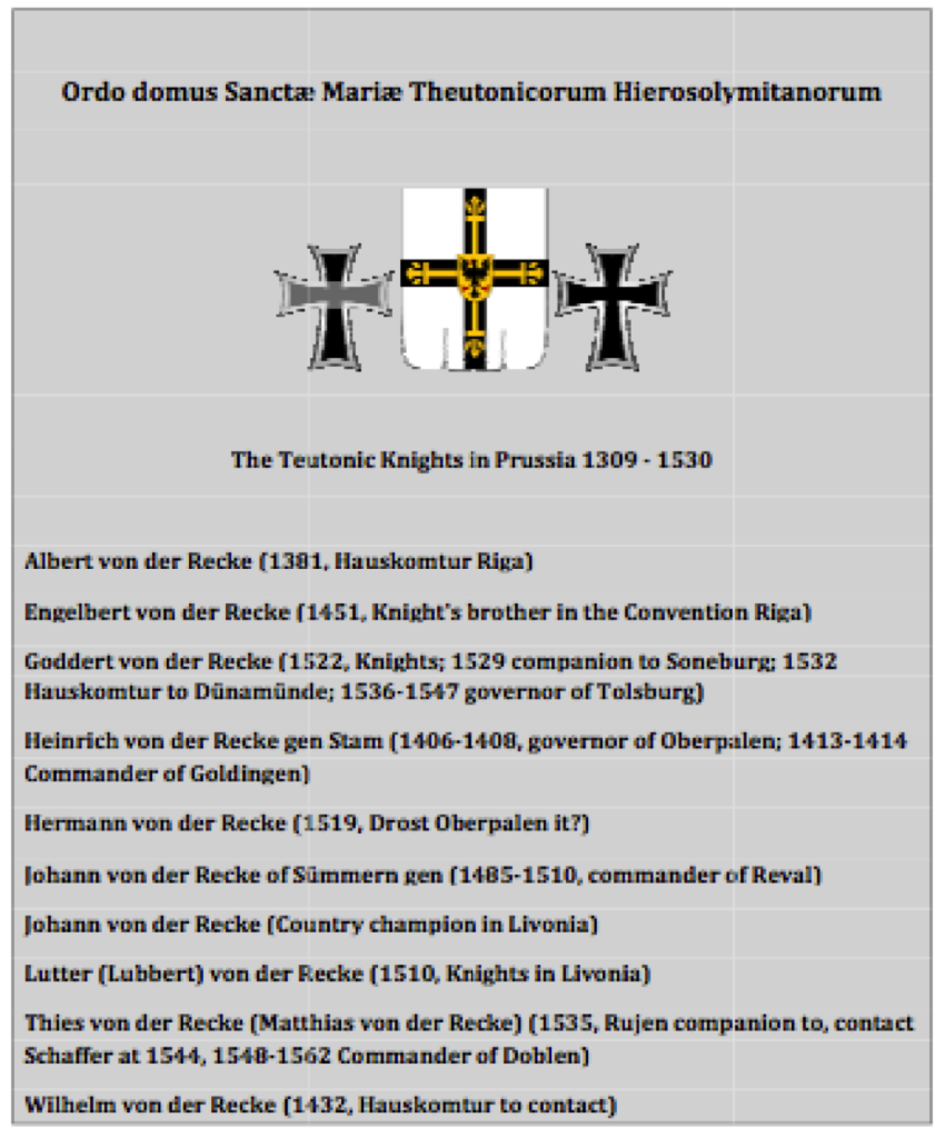 Von der Recke in the Teutonic Order